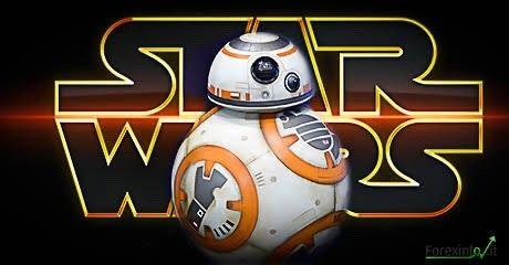 Faça seu próprio BB-8