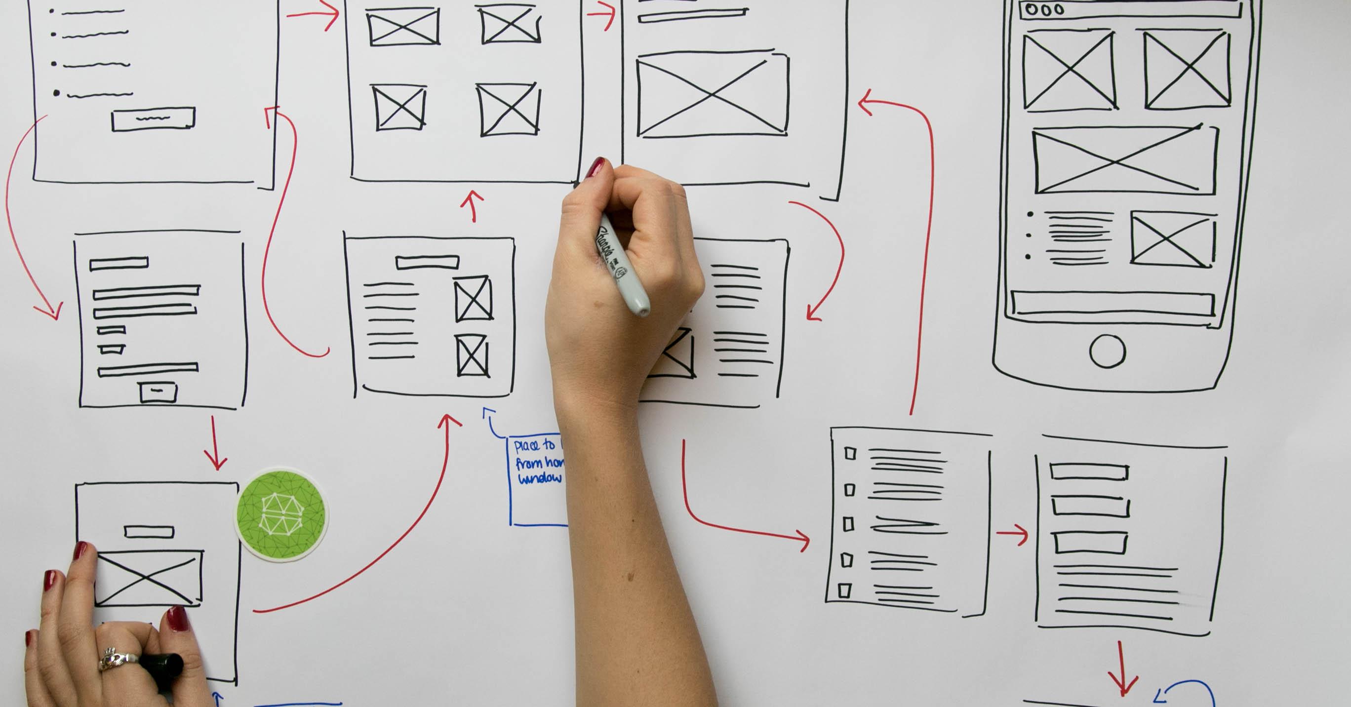 Diferença entre UX e UI design